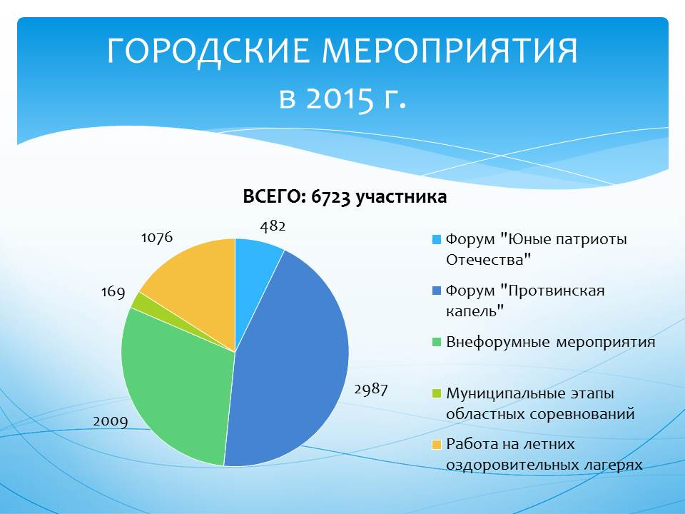 %d0%b4%d1%8e%d1%86-2015%d0%b3%d0%be%d0%b4-4